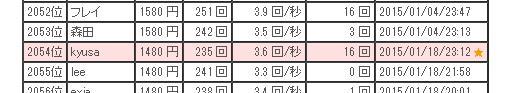 寿司打ランキング20150118
