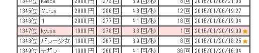 寿司打ランキング20150120