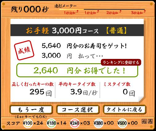寿司打スコア20150128