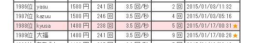 寿司打実戦記ランキング20150117