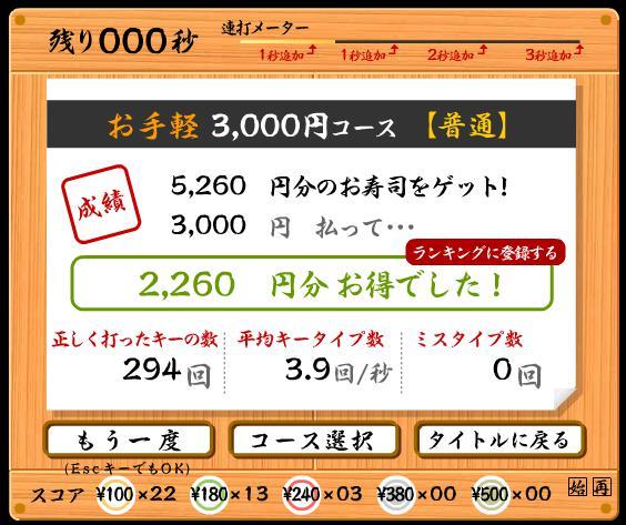 寿司打スコア20150124
