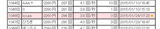 寿司打ランキング20150124