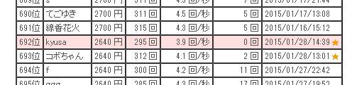寿司打ランキング20150128