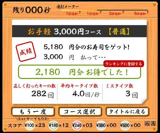 20150211寿司打スコア